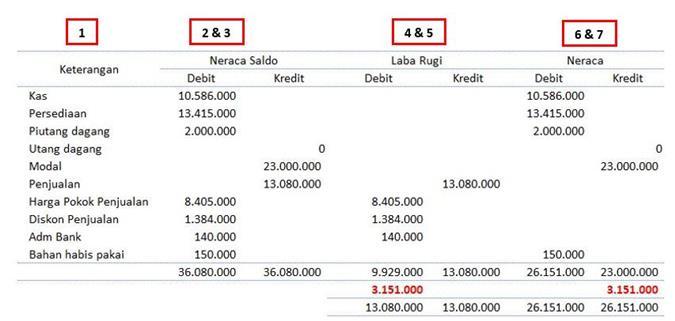 laporan keuangan toko excel