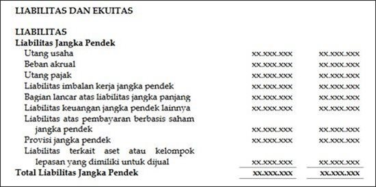 laporan keuangan perusahaan tbk di indonesia
