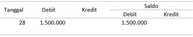 laporan keuangan untuk toko
