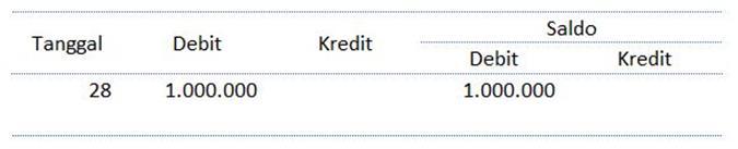 laporan keuangan toko tas
