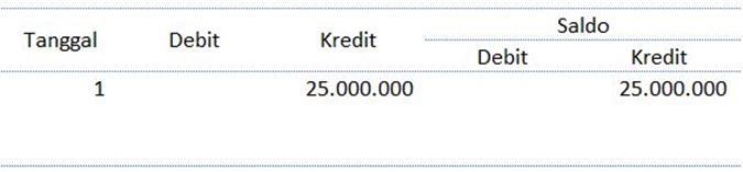 contoh laporan keuangan warung kecil