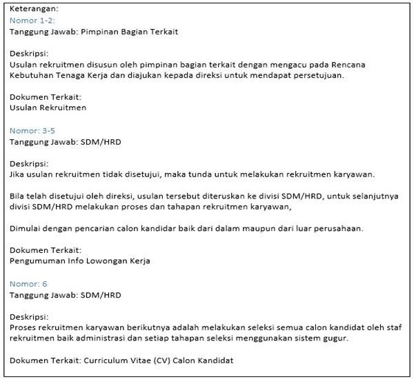 SOP HRD - Rekruitmen Karyawan