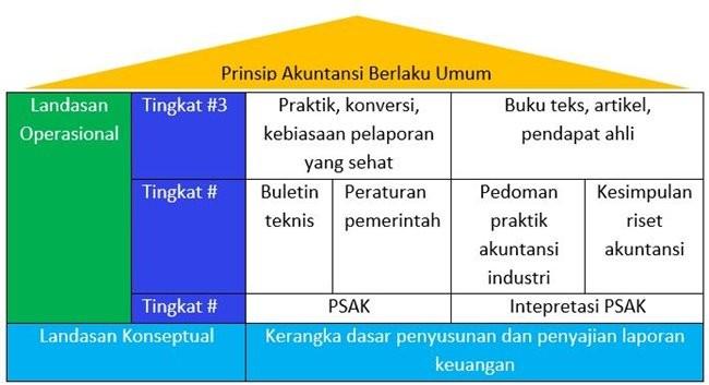 PABU Indonesia