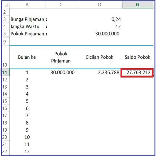 perhitungan saldo pokok kredit