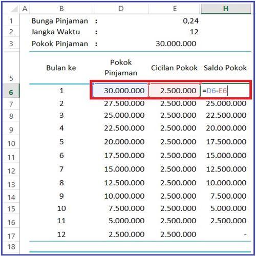 Perhitungan Saldo Pinjaman