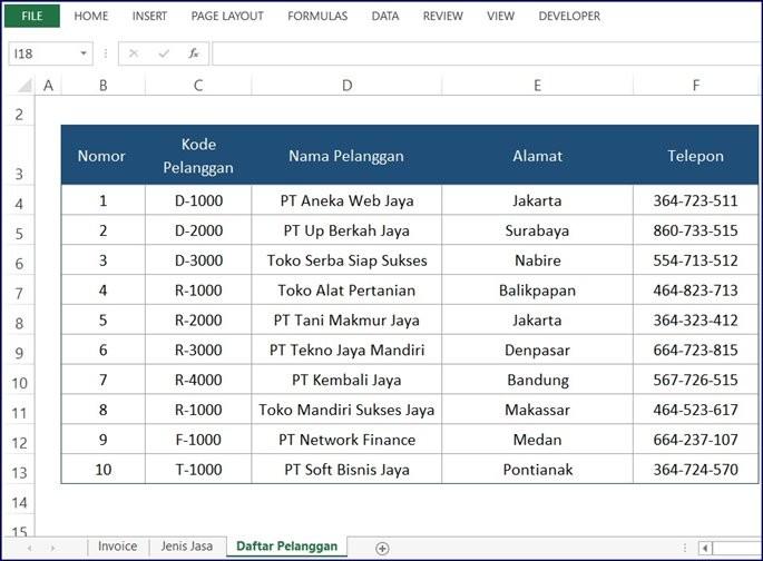 tabel daftar customer