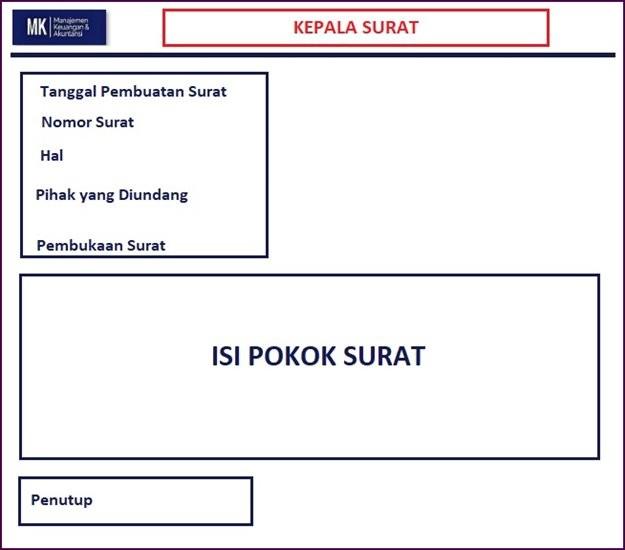Format Surat Undangan Resmi