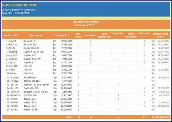 laporan persediaan perusahaan dagang